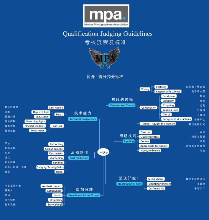 qualification-routine-MPA